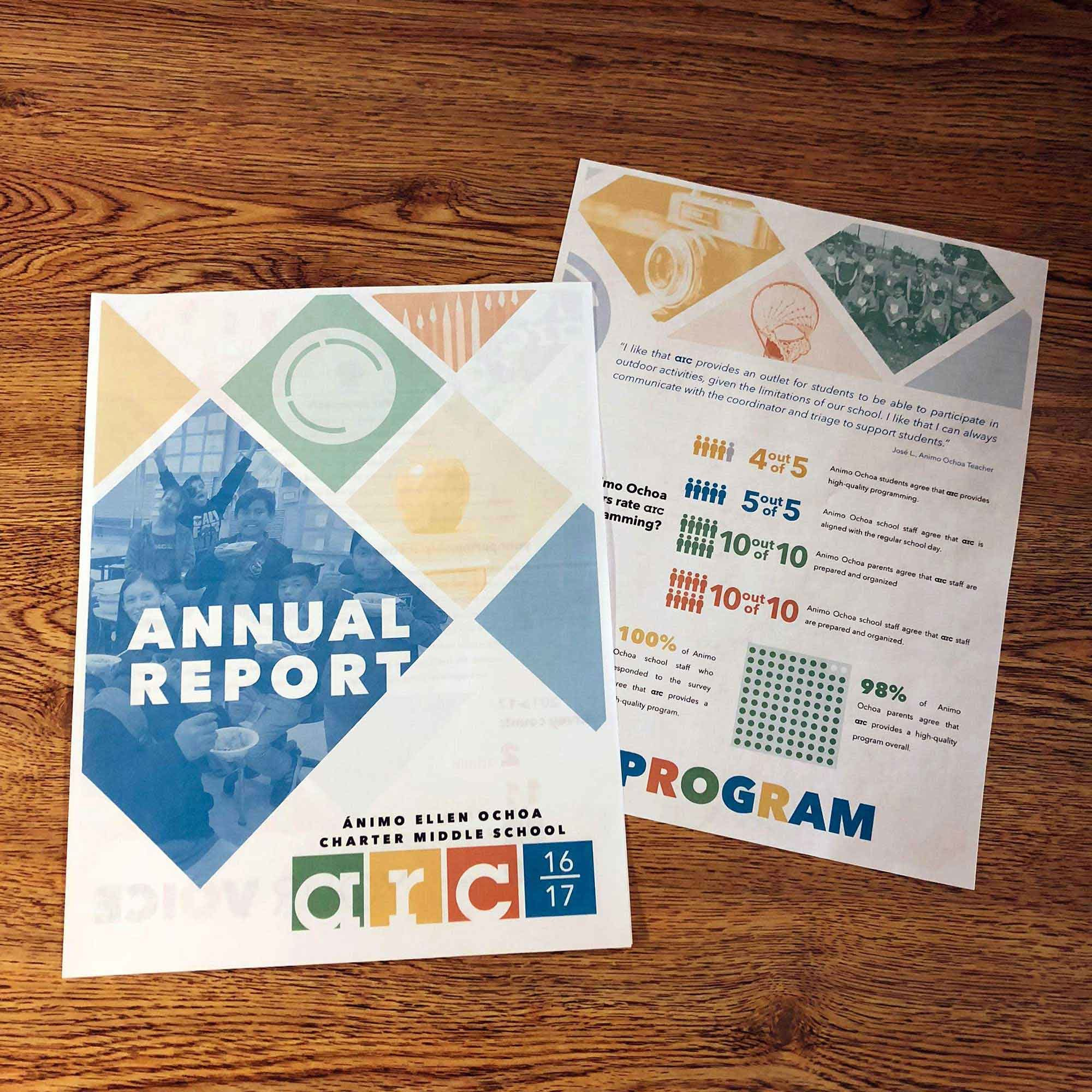 Annual-Report-Animo-Ochoa-2000x2000